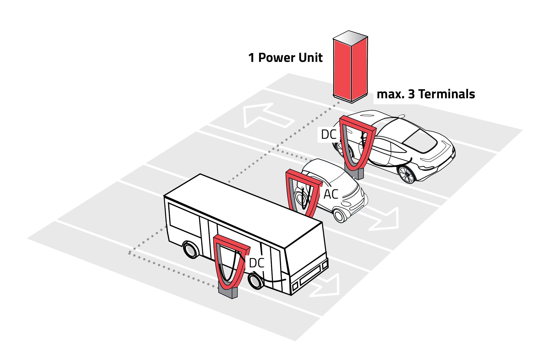 Infografik-ladesystem-bus